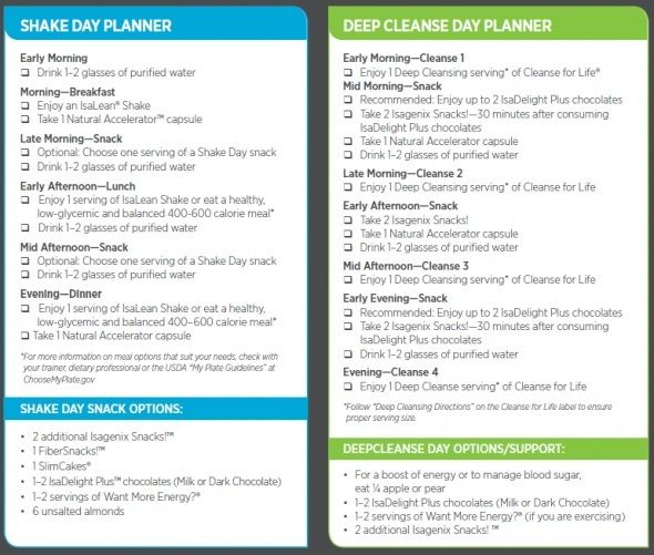 isagenix 2 day deep cleanse instructions