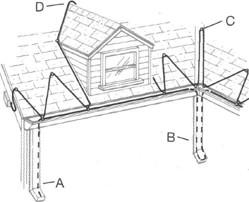 easy heat roof cables instructions